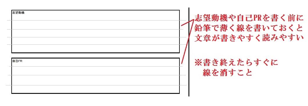 履歴書の書き方具体例12の2
