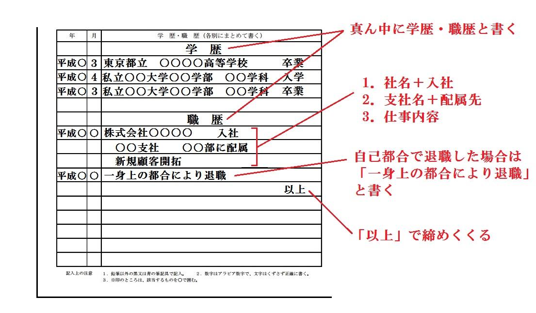 履歴書書き方具体例2