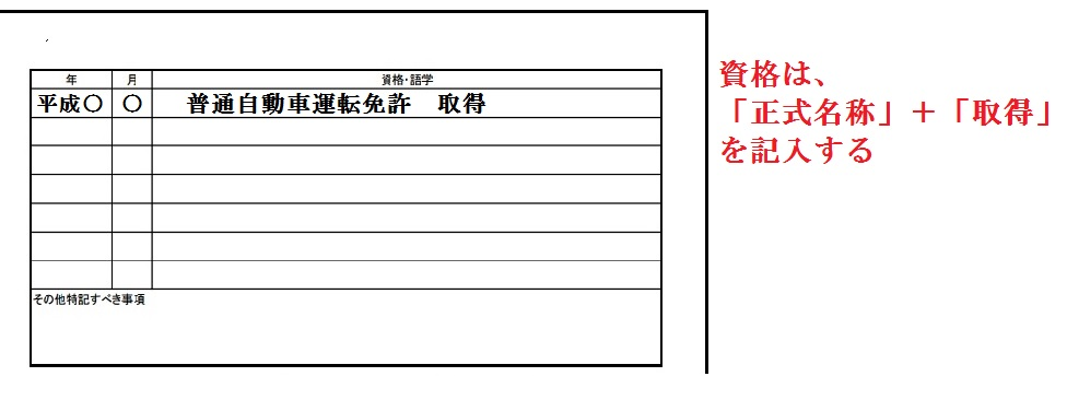 履歴書の書き方具体例11